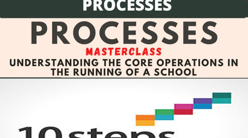 THE 10 STEP FORMULA FOR CREATING SCHOOL BUSINESS PROCESSES